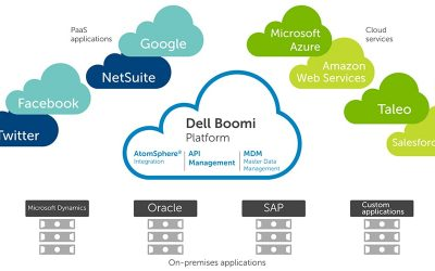 Walk-through of Dell Boomi Integration Platform as a Service